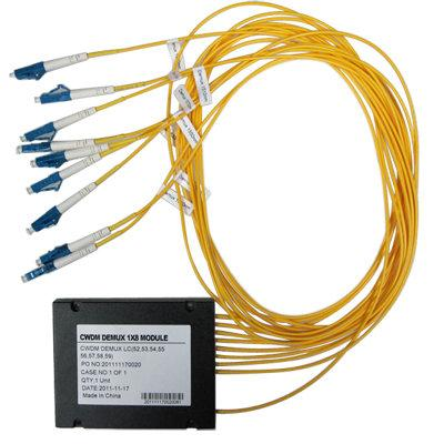 9 channels, ABS Pigtailed Module,Simplex Uni-directional, CWDM Mux