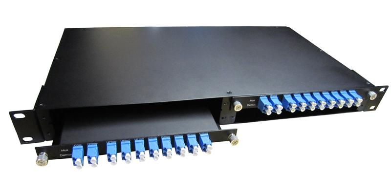 96 channels, 1RU Rack Mount, Simplex Uni-directional, Thermal AWG, DWDM Demux