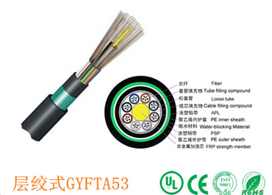 24 Fibers 50/125μm Multimode Single Armor Double Jackets Stranded Loose Tube FRP Strength Member Waterproof Outdoor Fiber Optical Cable - GYFTY53