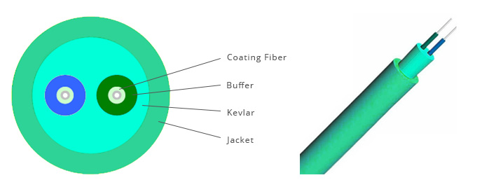 10G OM3 50/125μm Multimode Single Jacket Duplex Round Plenμm Indoor Cable
