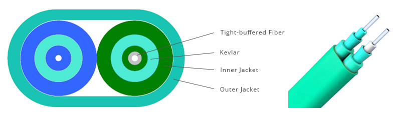 10G OM3 50/125μm Multimode Double Jacket Duplex Flat Tight-buffered Riser Indoor Cable